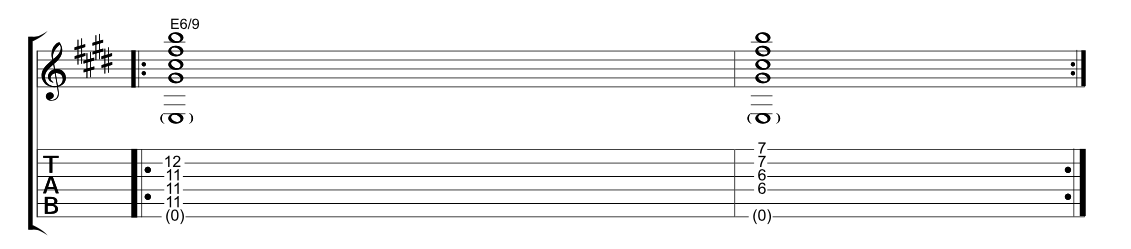 round notes guitar