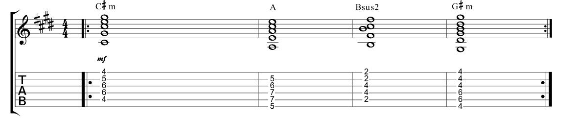 Creative Rhythm Guitar Fundamental Changes Music Book Publishing