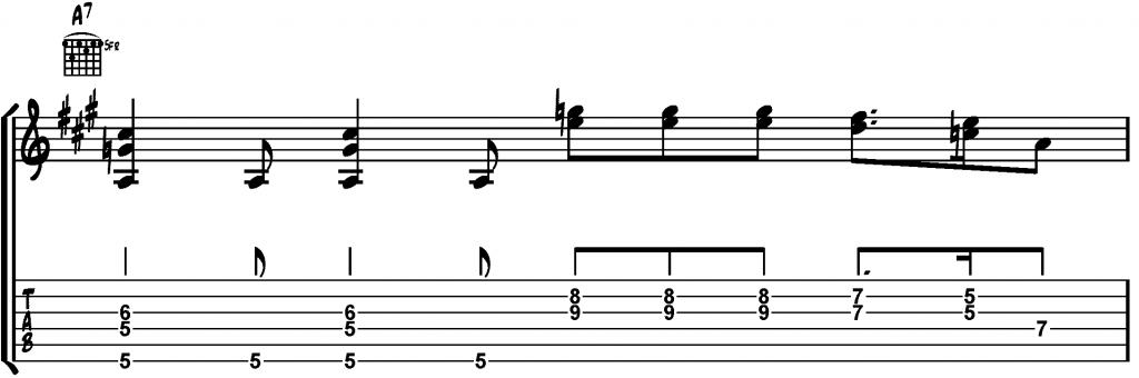 rythme blues guitare