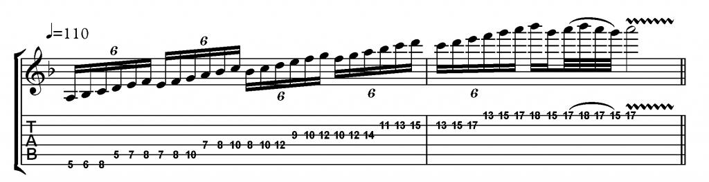 10 Steps To Master Alternate Picking Technique For Guitar