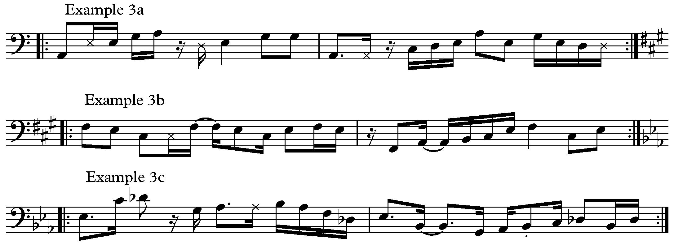 Bass clef sight reading exercises pdf