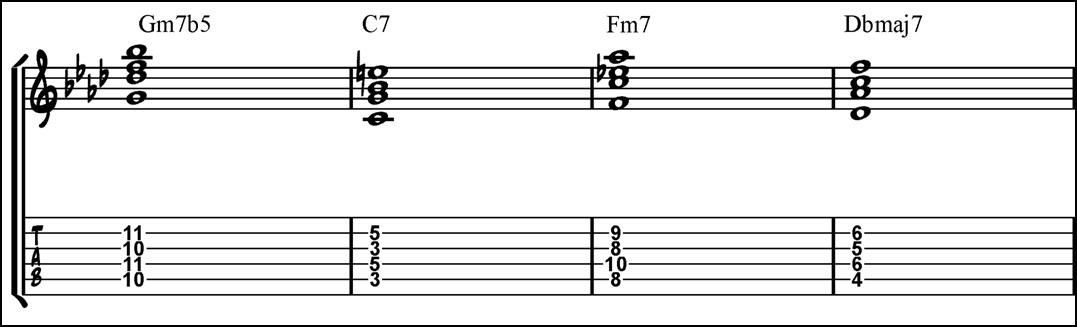 plan jazz guitare