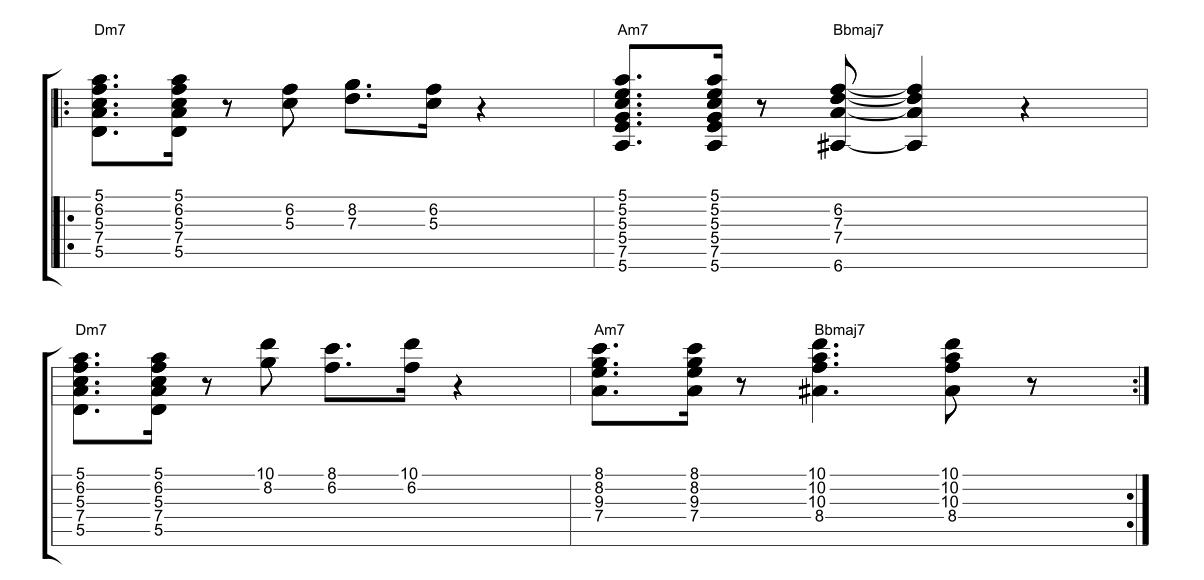 blues accords guitare