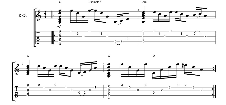 Play Guitar Like Slash Fundamental Changes Music Book Publishing