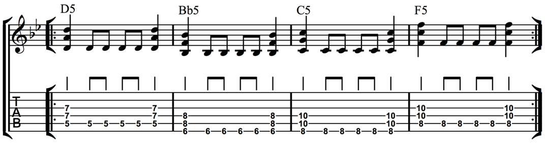 C5 Guitar Chord Images - guitar chord chart with finger position