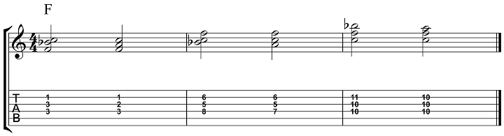 Jazz Chord Playing 1 Simple Guitar Exercise That Will Transform