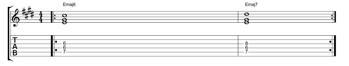 Neo Soul Guitar Lesson - Fundamental Changes Music Book Publishing