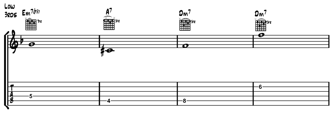 The Basics of Minor ii V Soloing - Fundamental Changes Music Book