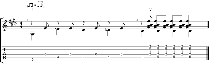 An Easy Guide To Open Tunings For Blues Guitar (1