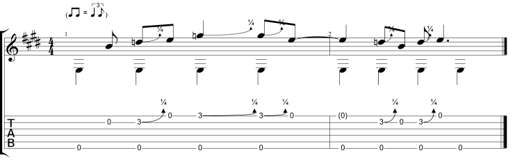An Easy Guide To Open Tunings For Blues Guitar (2