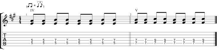 Open Tunings For Blues & Rock Guitar - Fundamental Changes Music ...