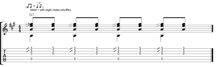 Open Tunings For Blues & Rock Guitar (4) - Fundamental Changes Music