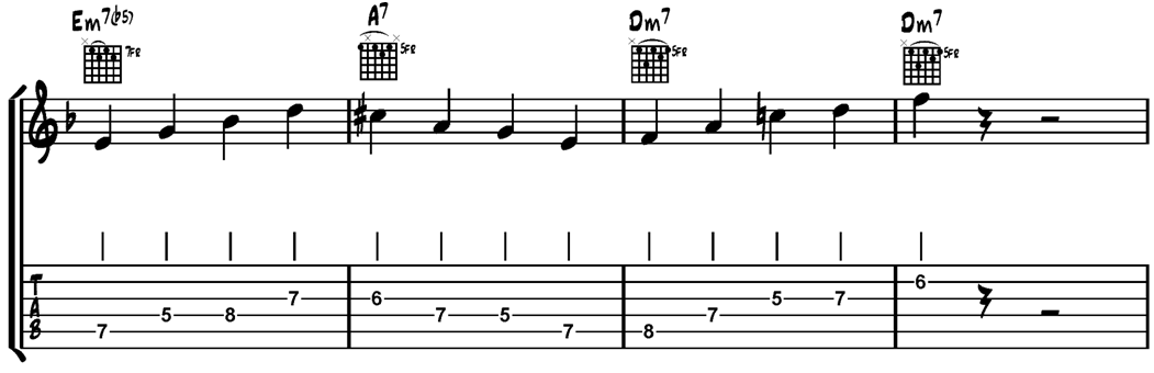 Hitting the Changes with Minor ii V Arpeggios - Fundamental Changes ...