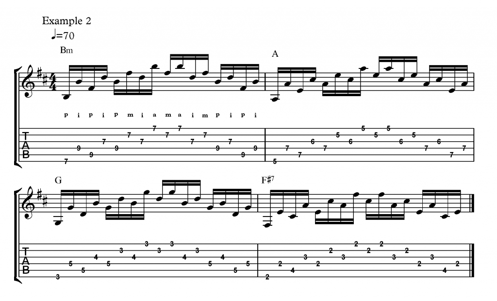 Fingerpicking Patterns for Guitar - Fundamental Changes Music Book