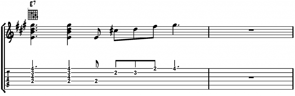 Lead Guitar Fills between Chords - Fundamental Changes Music Book ...