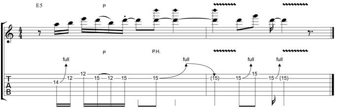 Angus Young Guitar Licks - Fundamental Changes Music Book Publishing