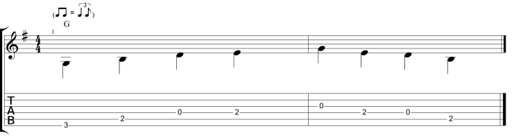 Fingerstyle Guitar Boogie Woogie Lesson in the Style of Blind Boy