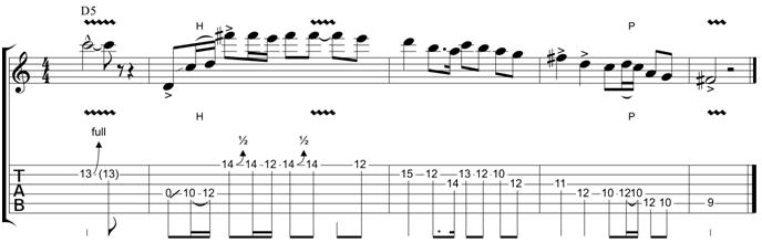 Brian May Guitar Licks - Fundamental Changes Music Book