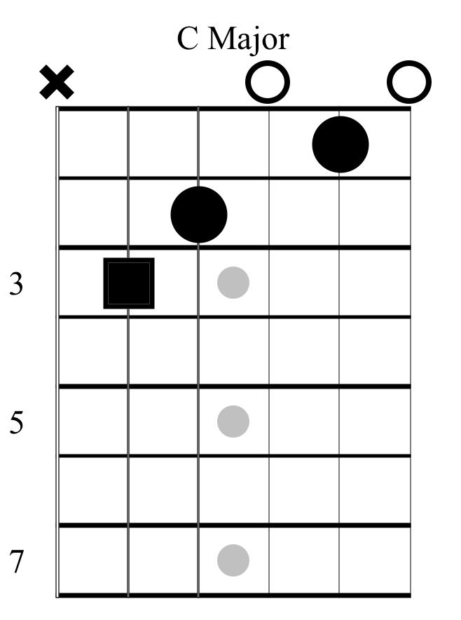 Descending Basslines on Guitar - Fundamental Changes Music Book ...