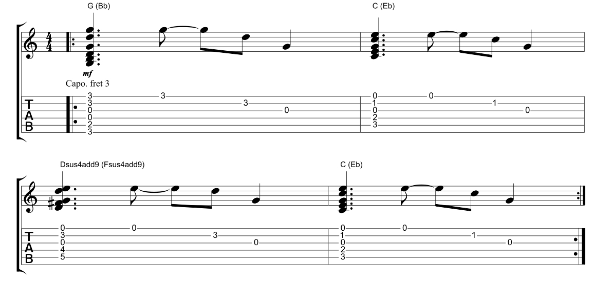 Poprock Acoustic Capo Chords On Guitar Fundamental Changes Music