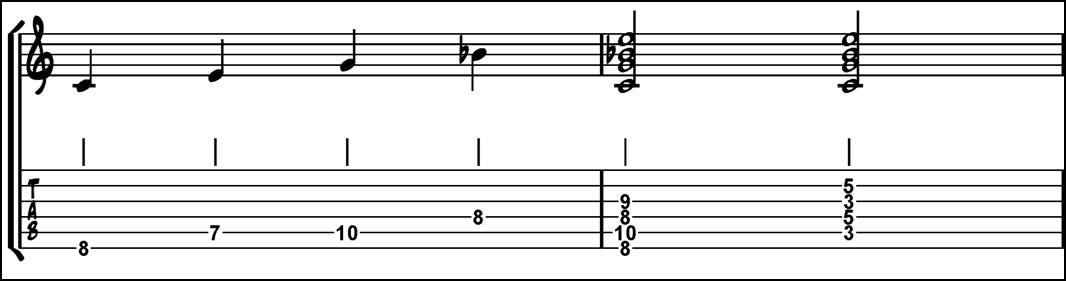Understanding Jazz Guitar Chords Fundamental Changes Music Book