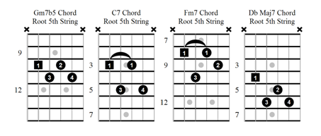 Jazz Guitar Chord Voicings - Fundamental Changes Music Book
