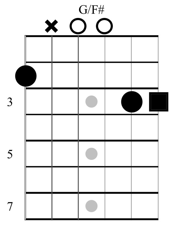 Descending Basslines On Guitar Fundamental Changes Music Book