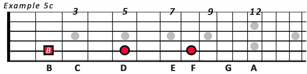 Harmonising The Major Scale Fundamental Changes Music Book Publishing
