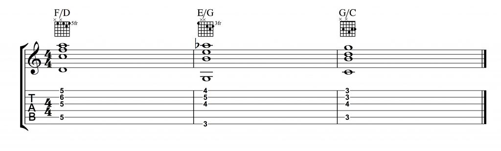 Triads over Bass Notes – An Explanation - Fundamental Changes Music ...