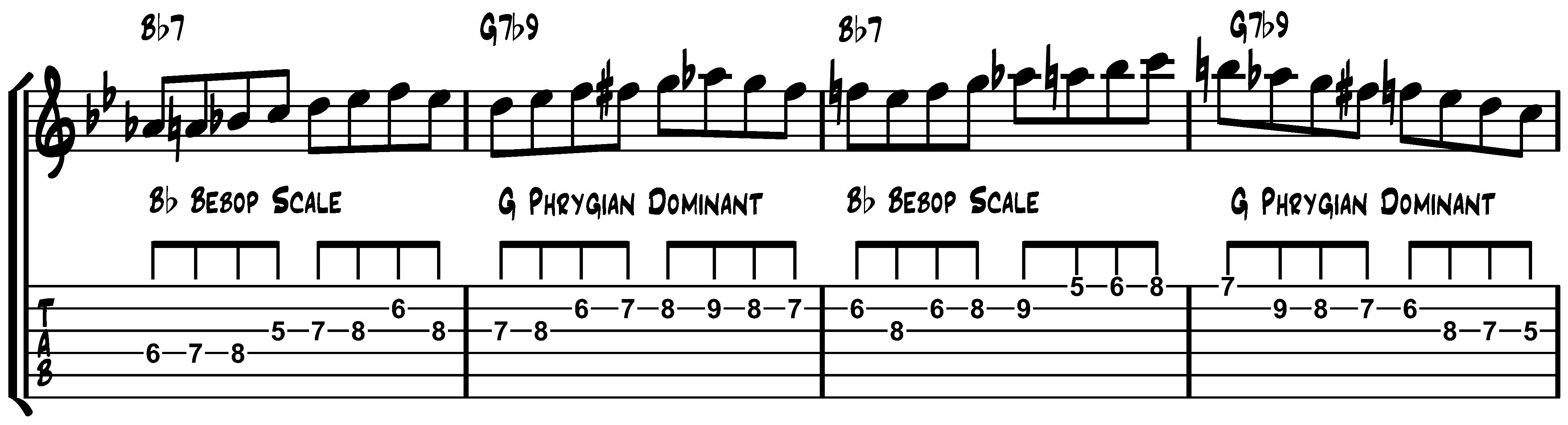 scale book muic jazz pdf