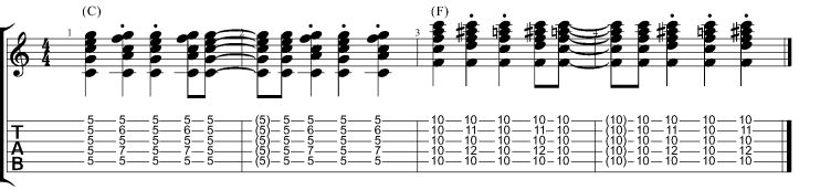 How Keith Richards Plays in Open G Tuning - Fundamental Changes ...