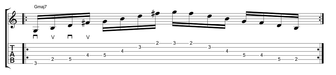 Melodic Guitar Patterns Fundamental Changes Music Book Publishing