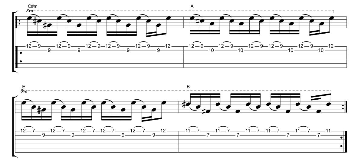 Creating Memorable Arpeggio Solos Fundamental Changes Music Book