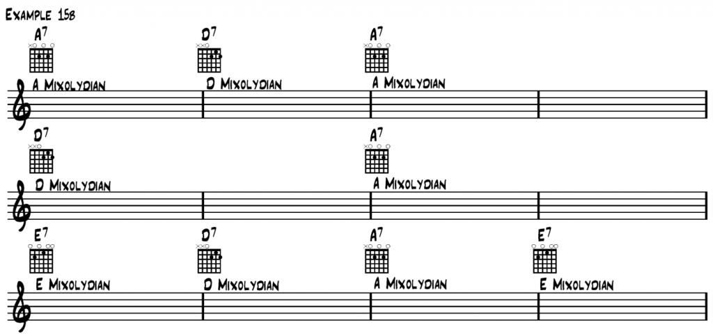 Study The Mixolydian Mode For Guitar Part 1 Fundamental Changes