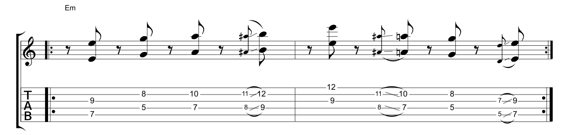 Play Guitar Like Wes Montgomery - Fundamental Changes Music Book ...