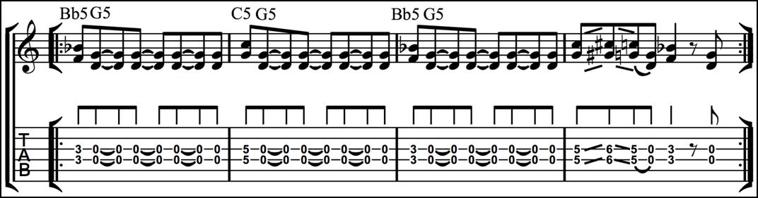 Nice Power Chords Ukulele Vignette - Basic Guitar Chords For ...