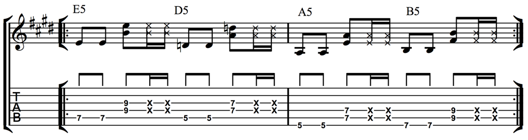 Power Chords on Guitar Lesson - Fundamental Changes Music Book ...