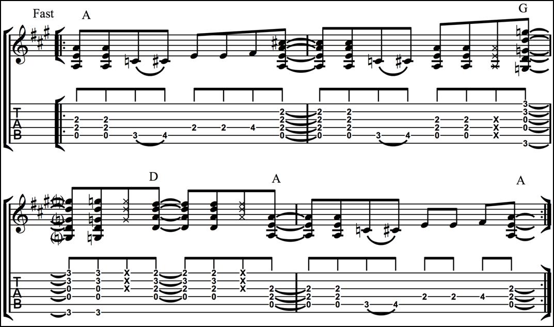 Rock Guitar Chords Open Position Fundamental Changes Music Book