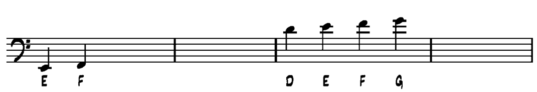 simplified sight reading for bass download