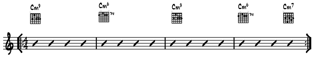 The Dorian Mode Essential Guitar Scales Fundamental Changes Music