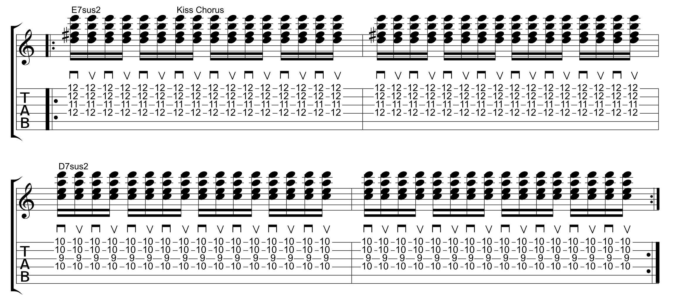 Funky Prince Guitar Riffs Fundamental Changes Music Book Publishing