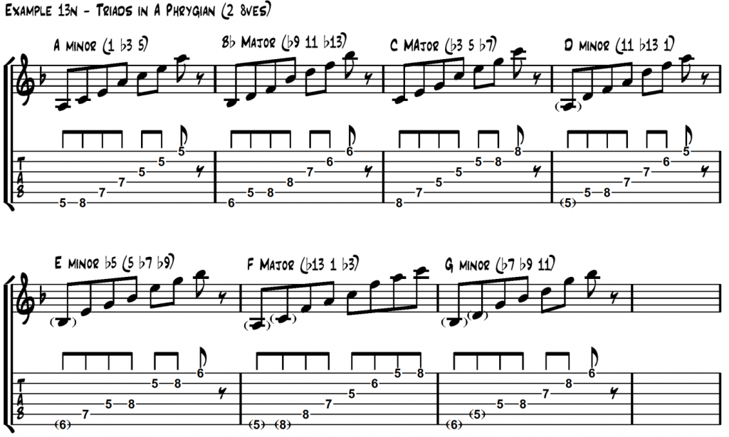 The Phrygian Mode For Guitar Part 2 Fundamental Changes Music