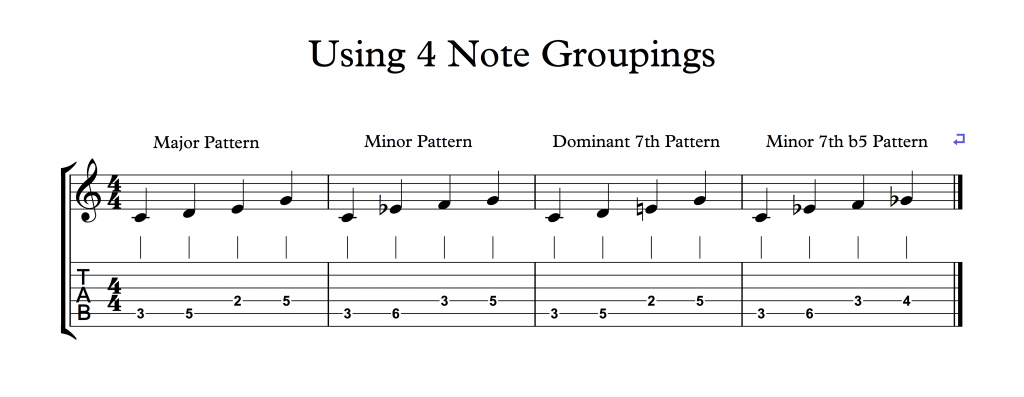 How to Use 4 Note Groupings (Tetrachords) to Spice up your Solo