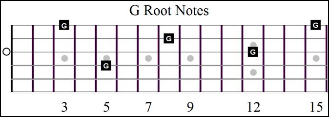 guitar techniques april 2018 pdf