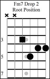Vol 2 the drop jazz book voicings 1 guitar