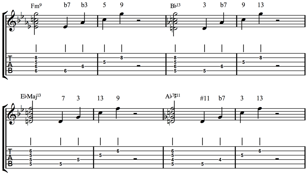 Chord Voicings and Extensions for Guitar - Fundamental Changes Music ...