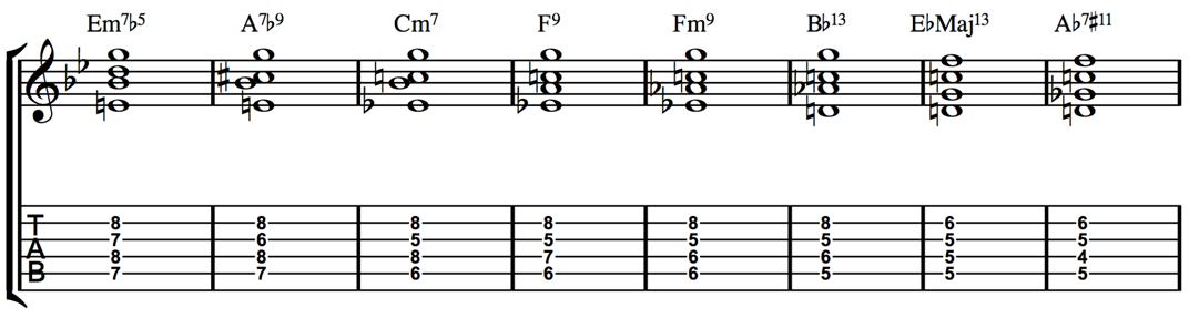 Chord Voicings And Extensions For Guitar Fundamental Changes Music