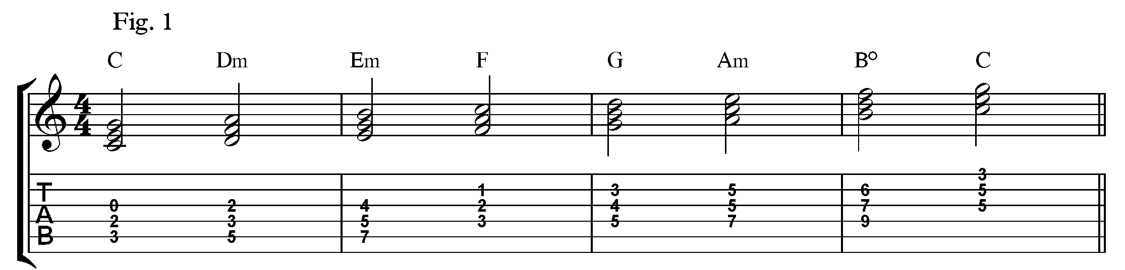 Reading Notation On Guitar Part 6 Chords Fundamental Changes