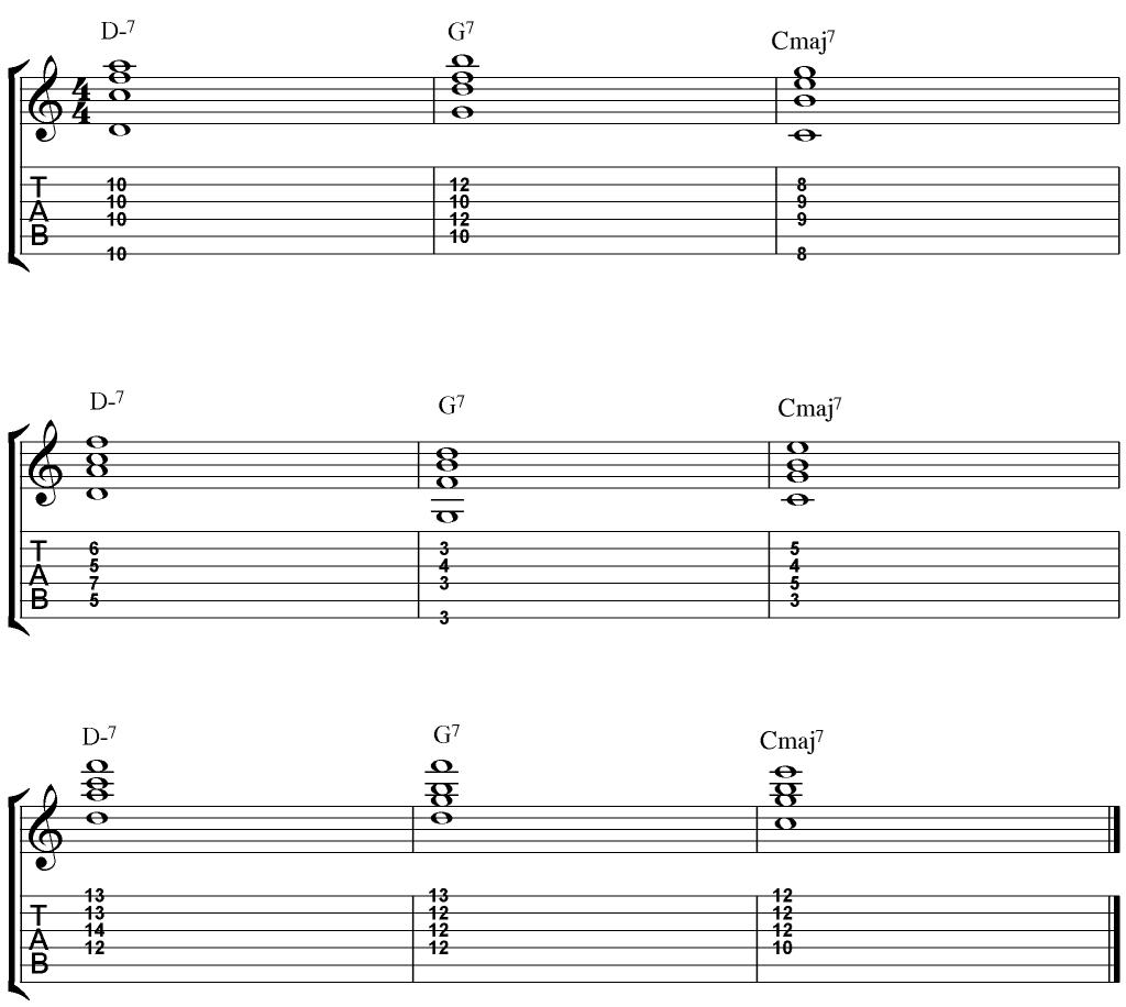 How To Comp A Major Ii V I For Jazz Rhythm Guitar Fundamental