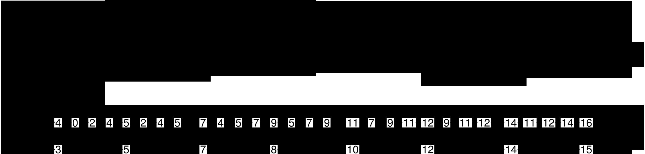 Martin Taylor Chord Melody Example 2c